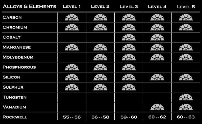 material-levels-2016.jpg